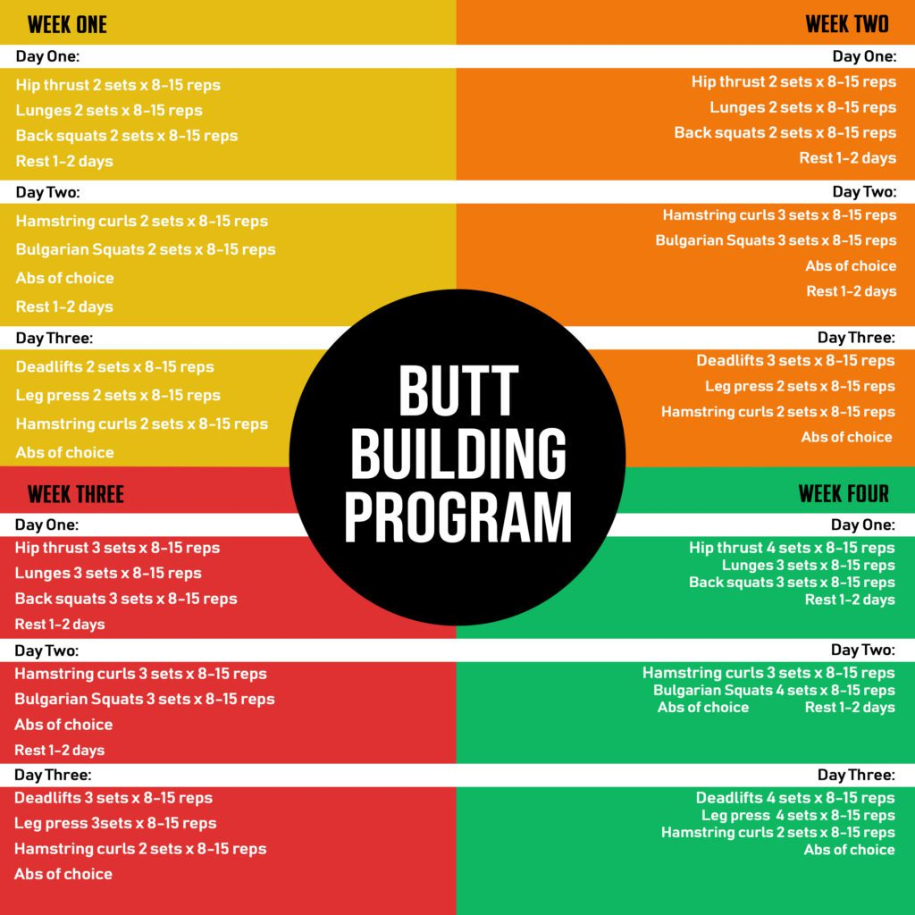 4 week glute workout plan